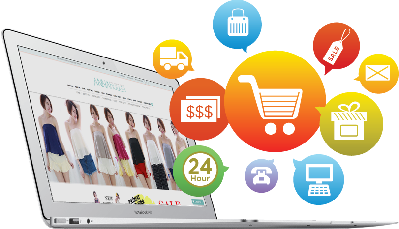 ecommerce in UAE
